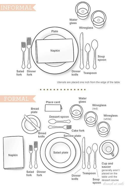 Royals Coming for Dinner? How to Set the Dining Room Table